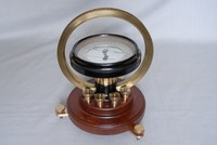 A Short History of the Galvanometer